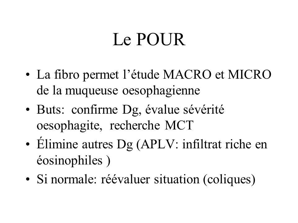 Le POUR La fibro permet l'étude MACRO et MICRO de la muqueuse oesophagienne. Buts: confirme Dg, évalue sévérité oesophagite, recherche MCT.