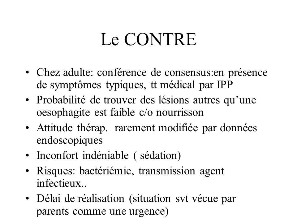 Le CONTRE Chez adulte: conférence de consensus:en présence de symptômes typiques, tt médical par IPP.