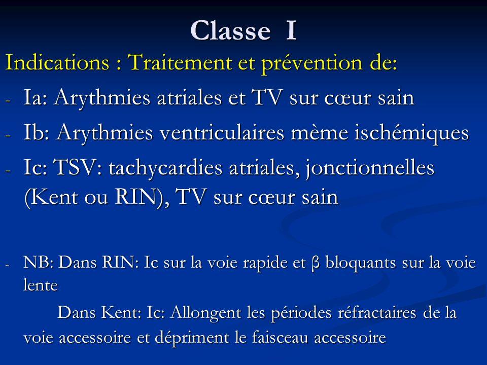 Classe I Indications : Traitement et prévention de: