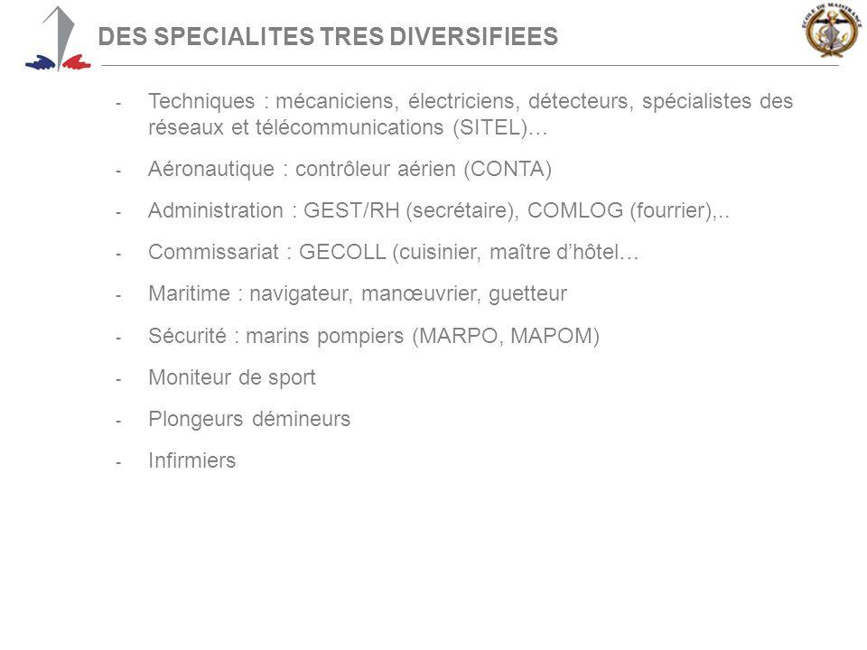 DES SPECIALITES TRES DIVERSIFIEES