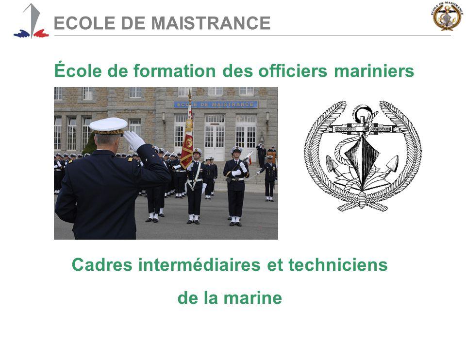 École de formation des officiers mariniers
