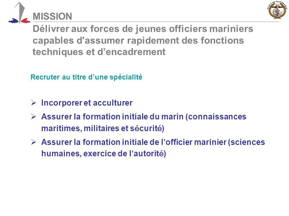 MISSION Délivrer aux forces de jeunes officiers mariniers capables d assumer rapidement des fonctions techniques et d'encadrement