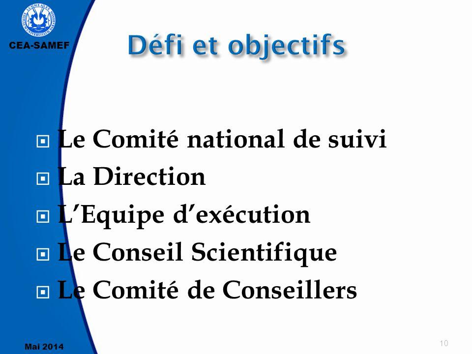 Défi et objectifs Le Comité national de suivi La Direction