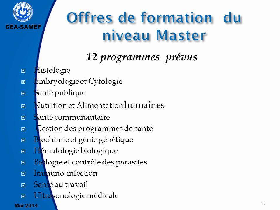 Offres de formation du niveau Master