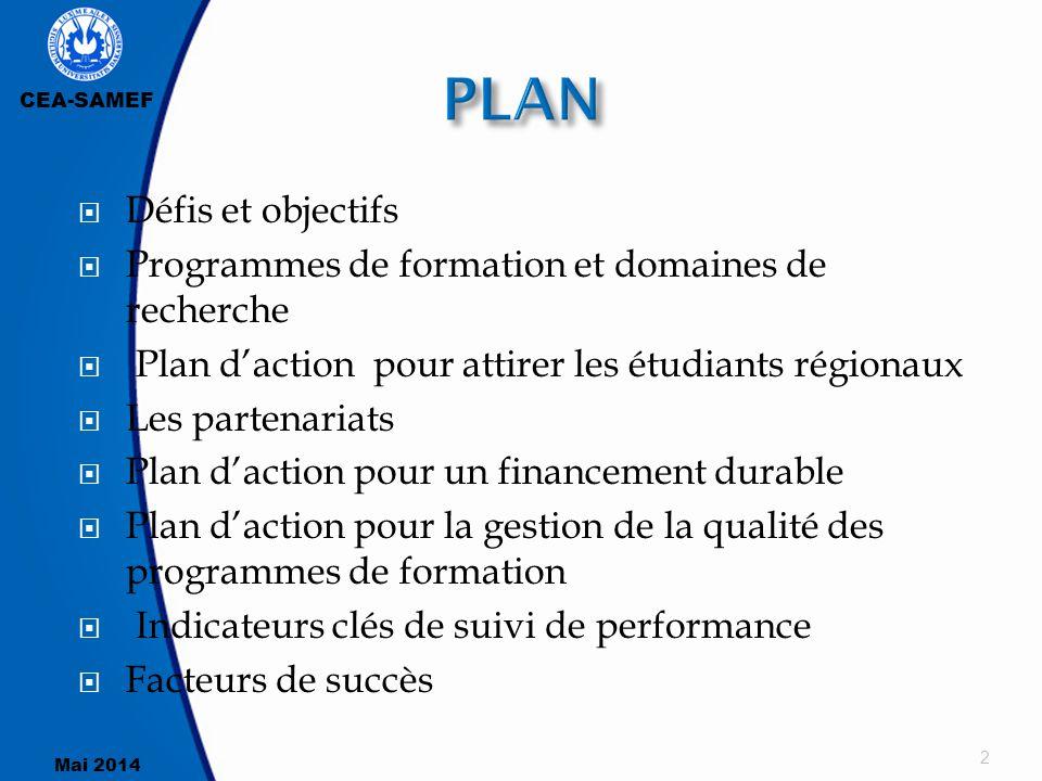 PLAN Défis et objectifs