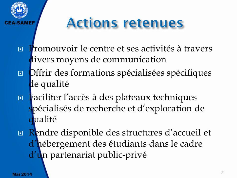 Actions retenues Promouvoir le centre et ses activités à travers divers moyens de communication.