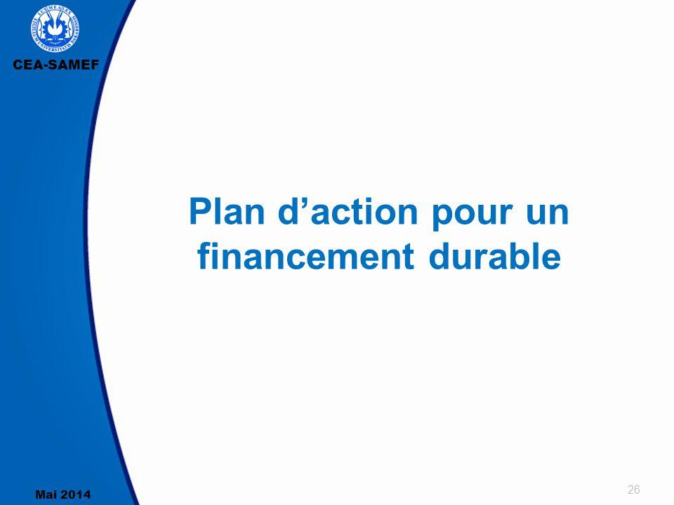 Plan d'action pour un financement durable