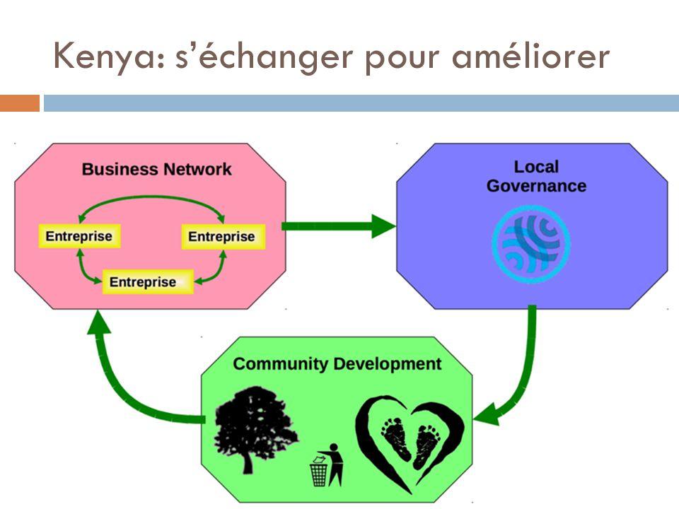 Kenya: s'échanger pour améliorer