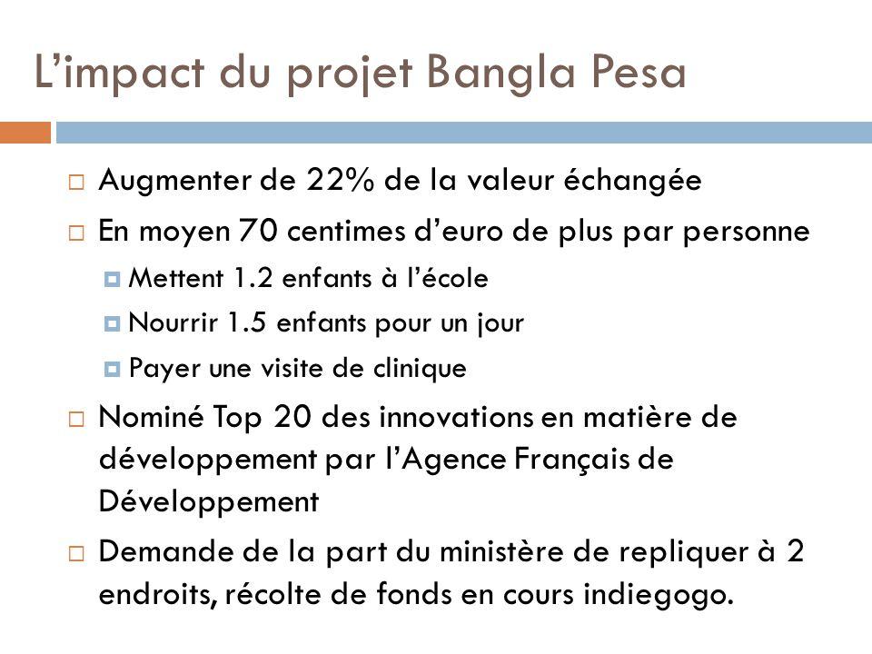 L'impact du projet Bangla Pesa