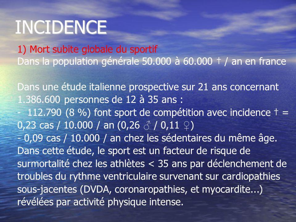 INCIDENCE 1) Mort subite globale du sportif