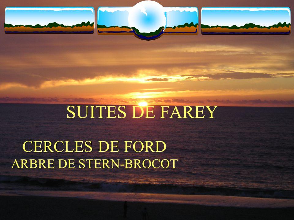 CERCLES DE FORD ARBRE DE STERN-BROCOT