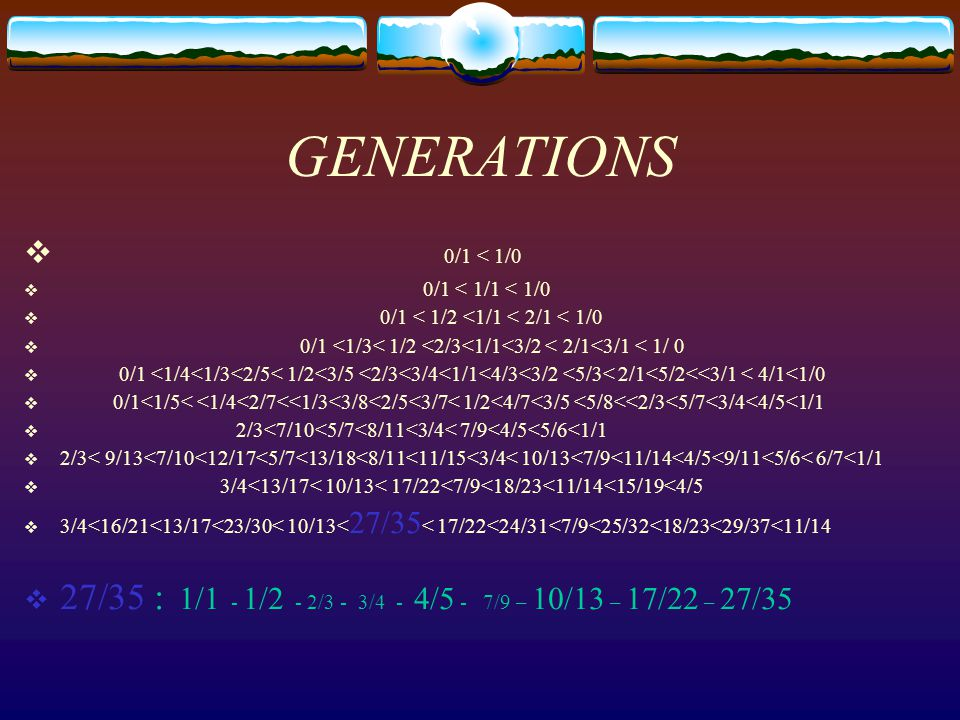 GENERATIONS 0/1 < 1/0. 0/1 < 1/1 < 1/0. 0/1 < 1/2 <1/1 < 2/1 < 1/0. 0/1 <1/3< 1/2 <2/3<1/1<3/2 < 2/1<3/1 < 1/ 0.