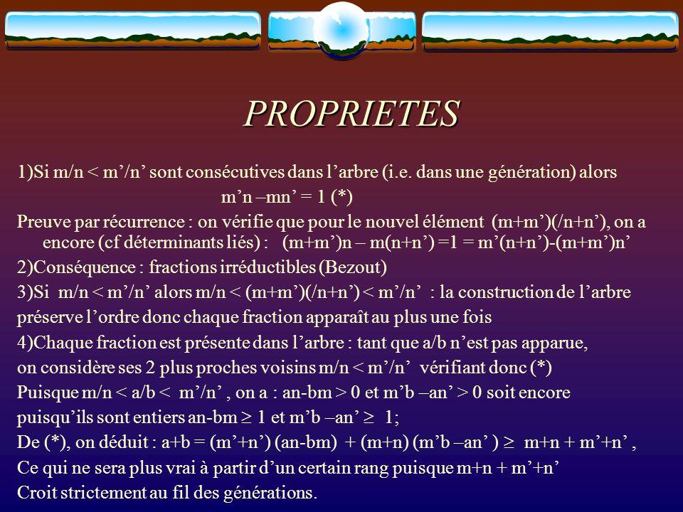 PROPRIETES 1)Si m/n < m'/n' sont consécutives dans l'arbre (i.e. dans une génération) alors. m'n –mn' = 1 (*)