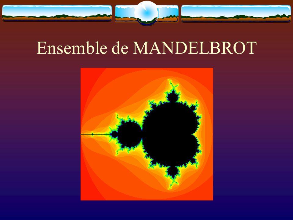 Ensemble de MANDELBROT