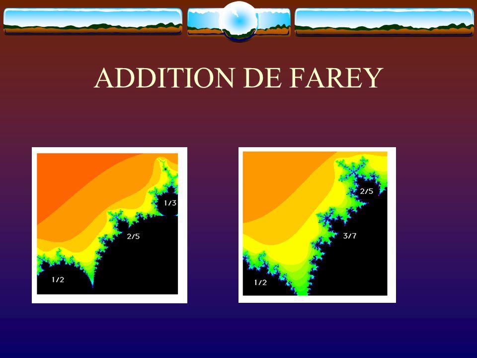ADDITION DE FAREY