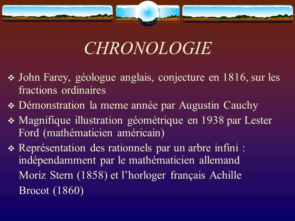 CHRONOLOGIE John Farey, géologue anglais, conjecture en 1816, sur les fractions ordinaires. Démonstration la meme année par Augustin Cauchy.