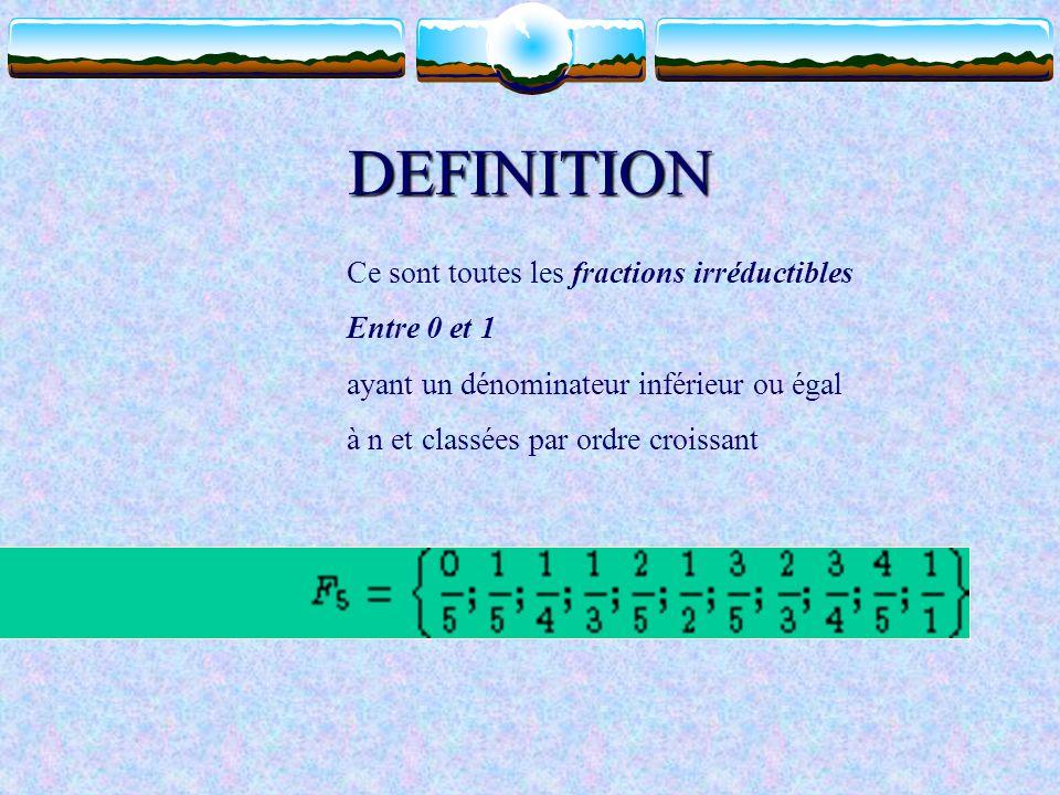DEFINITION Ce sont toutes les fractions irréductibles Entre 0 et 1