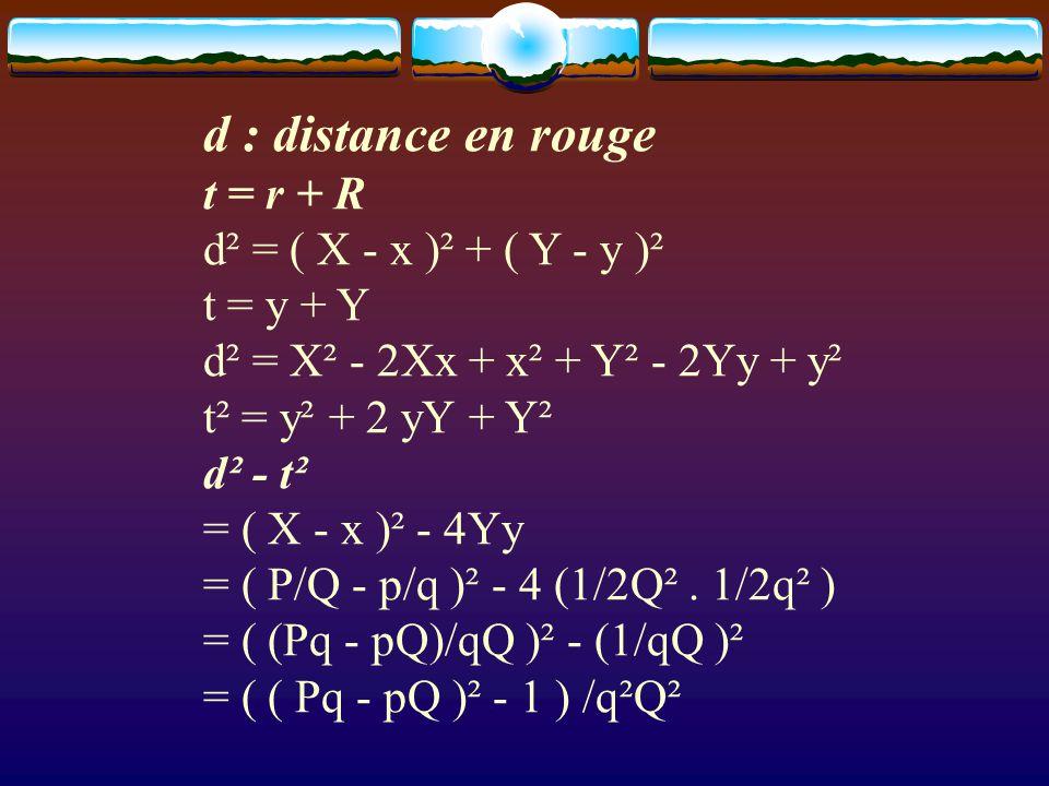 d : distance en rouge