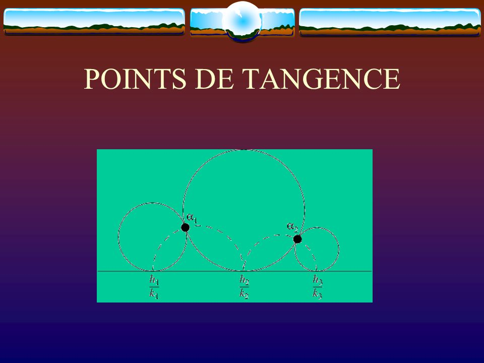 POINTS DE TANGENCE