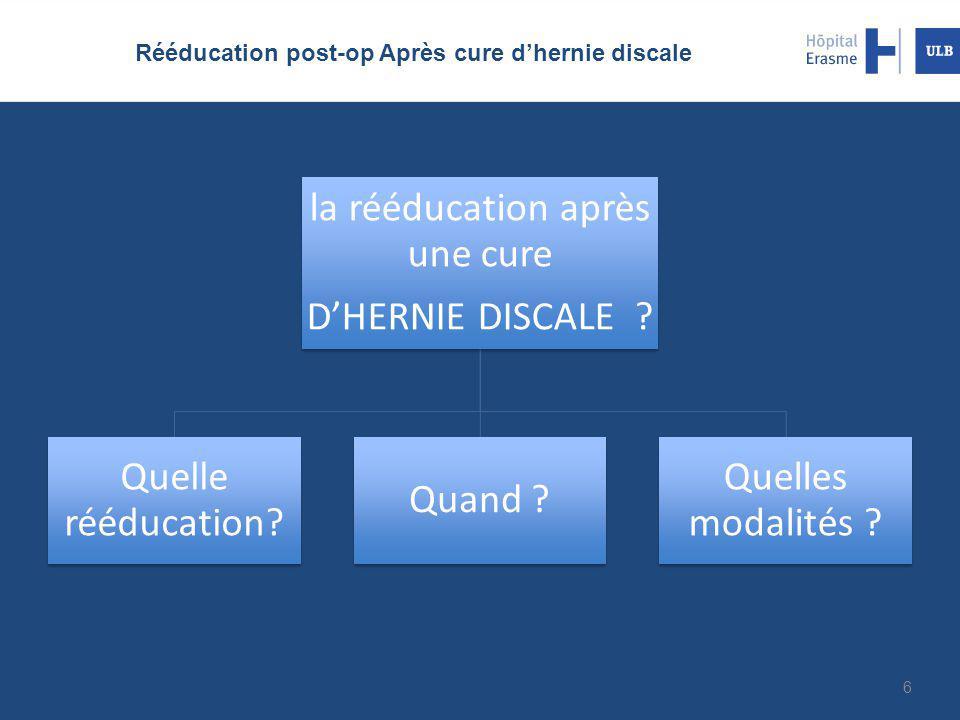 Rééducation post-op Après cure d'hernie discale
