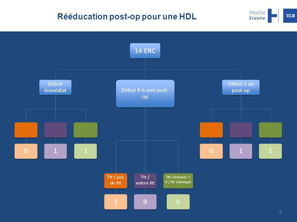 Rééducation post-op pour une HDL