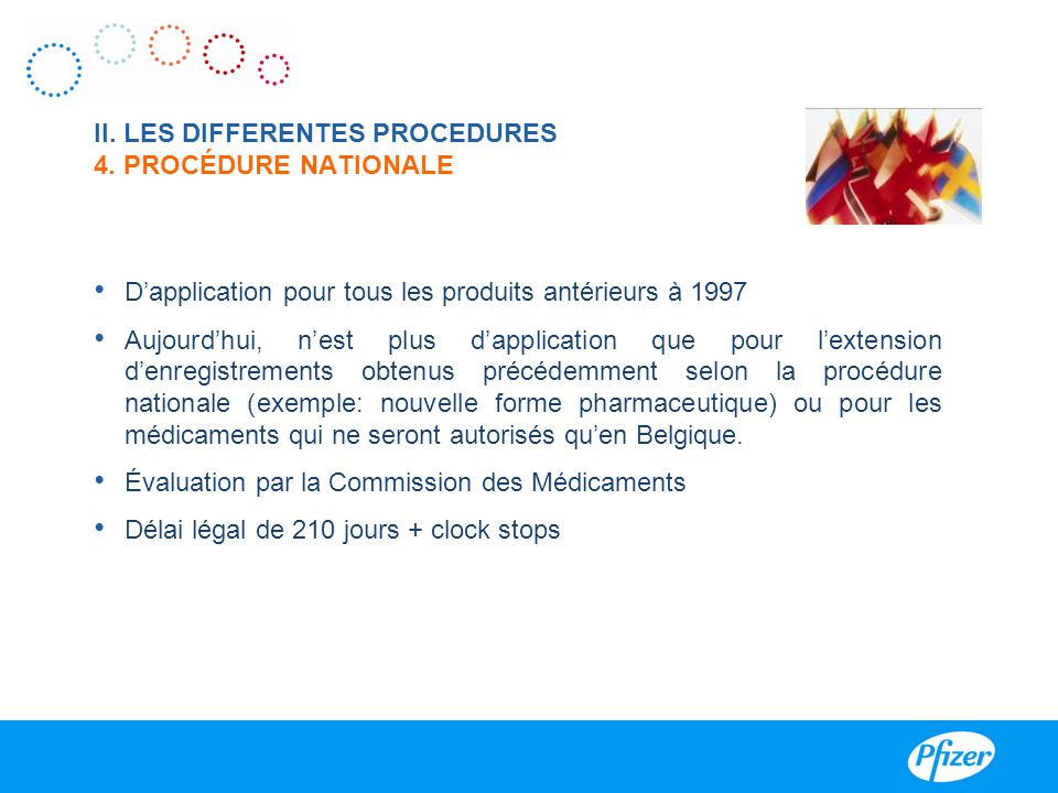 II. LES DIFFERENTES PROCEDURES 4. PROCÉDURE NATIONALE