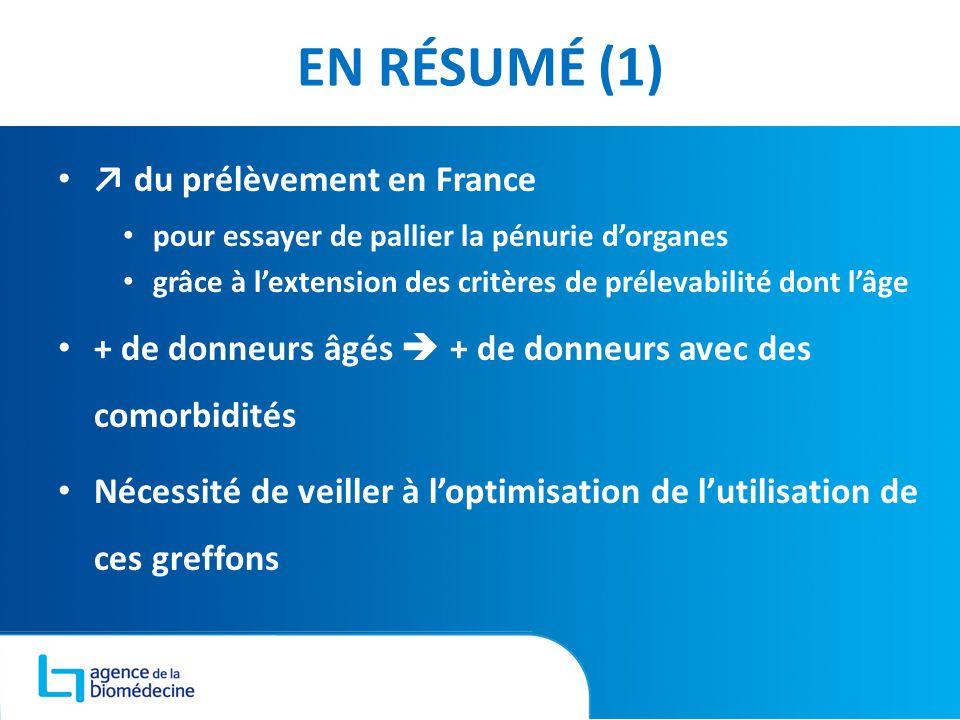 EN RÉSUMÉ (1) ↗ du prélèvement en France