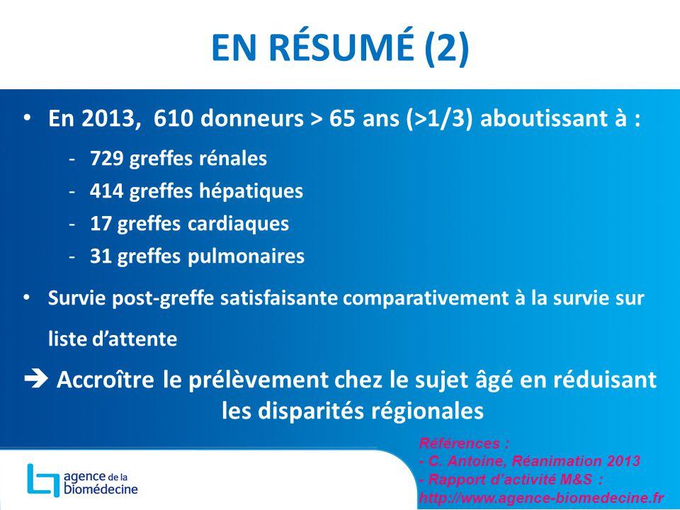 EN RÉSUMÉ (2) En 2013, 610 donneurs > 65 ans (>1/3) aboutissant à : 729 greffes rénales. 414 greffes hépatiques.