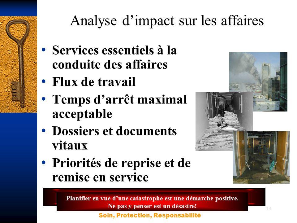 Analyse d'impact sur les affaires