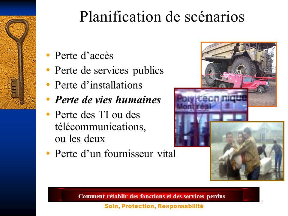 Planification de scénarios