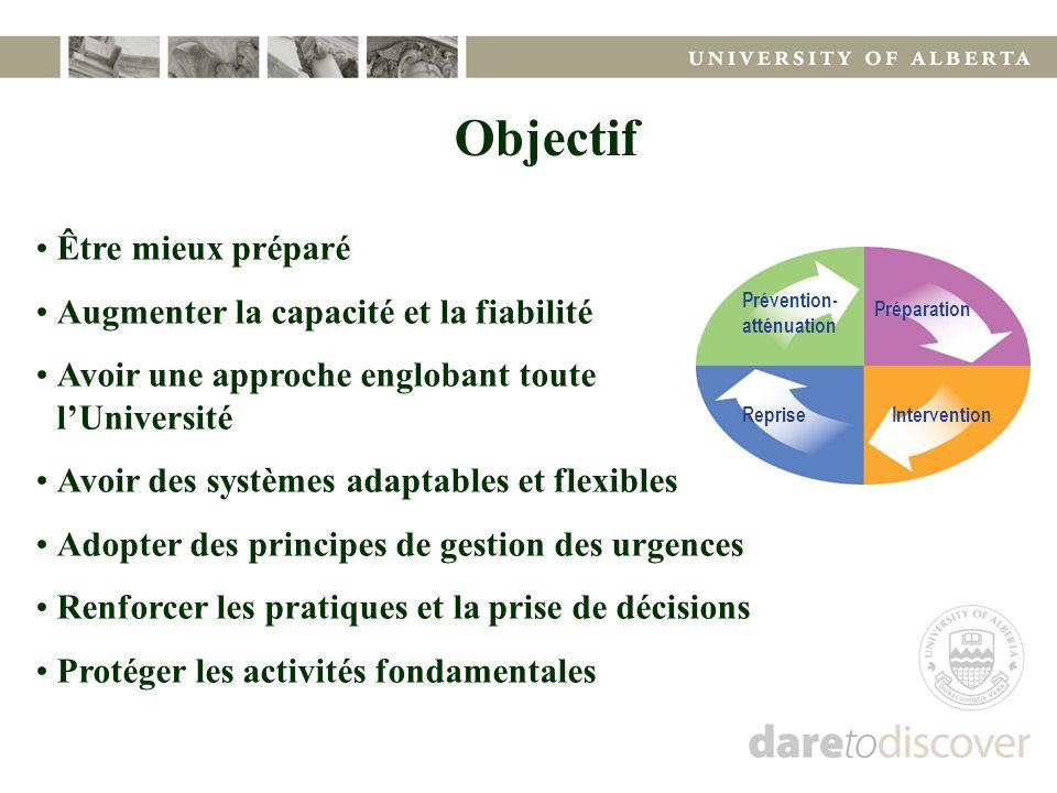 Objectif Être mieux préparé Augmenter la capacité et la fiabilité