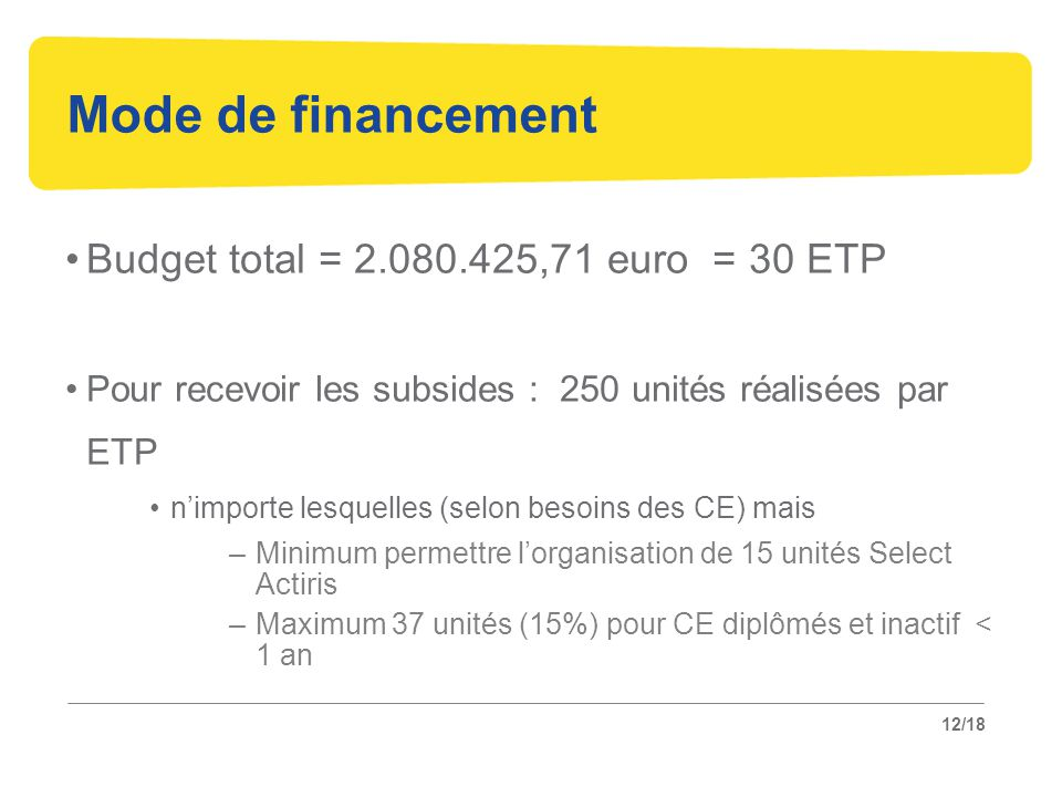 Mode de financement Budget total = 2.080.425,71 euro = 30 ETP