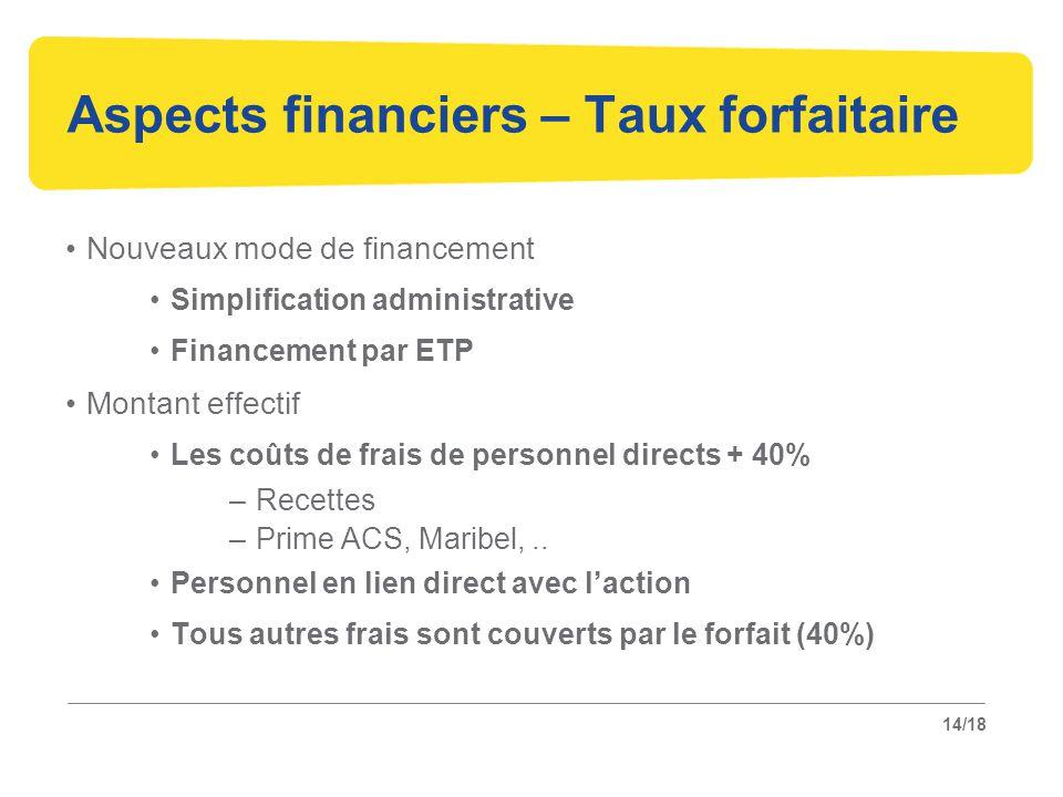 Aspects financiers – Taux forfaitaire