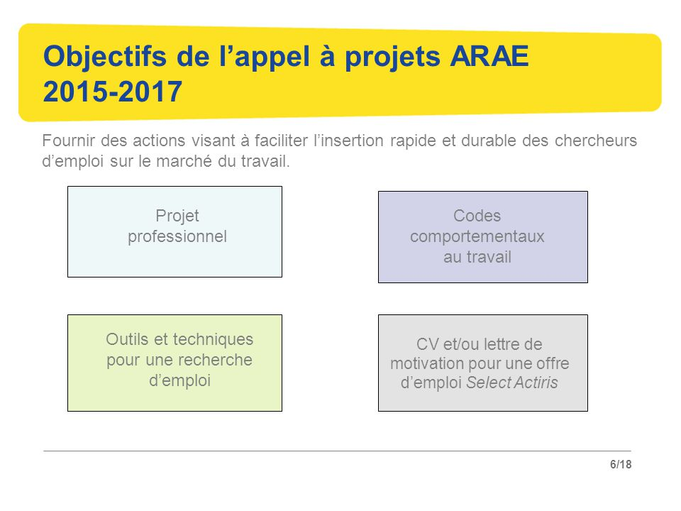 Objectifs de l'appel à projets ARAE 2015-2017