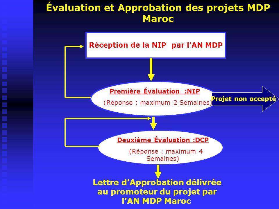 Évaluation et Approbation des projets MDP Maroc