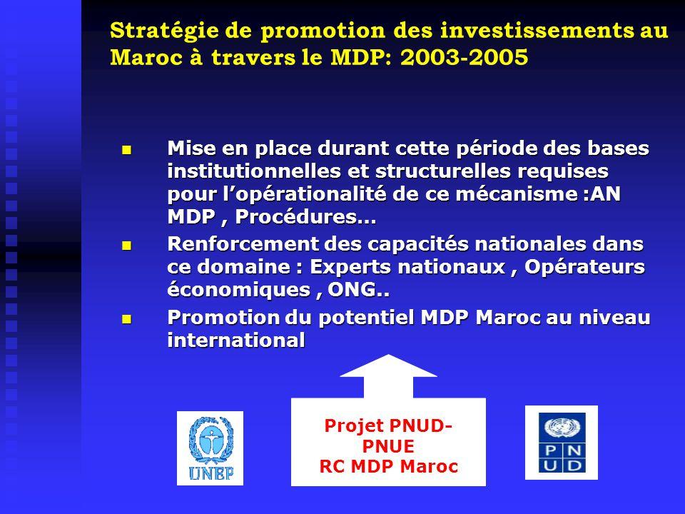 Stratégie de promotion des investissements au Maroc à travers le MDP: 2003-2005