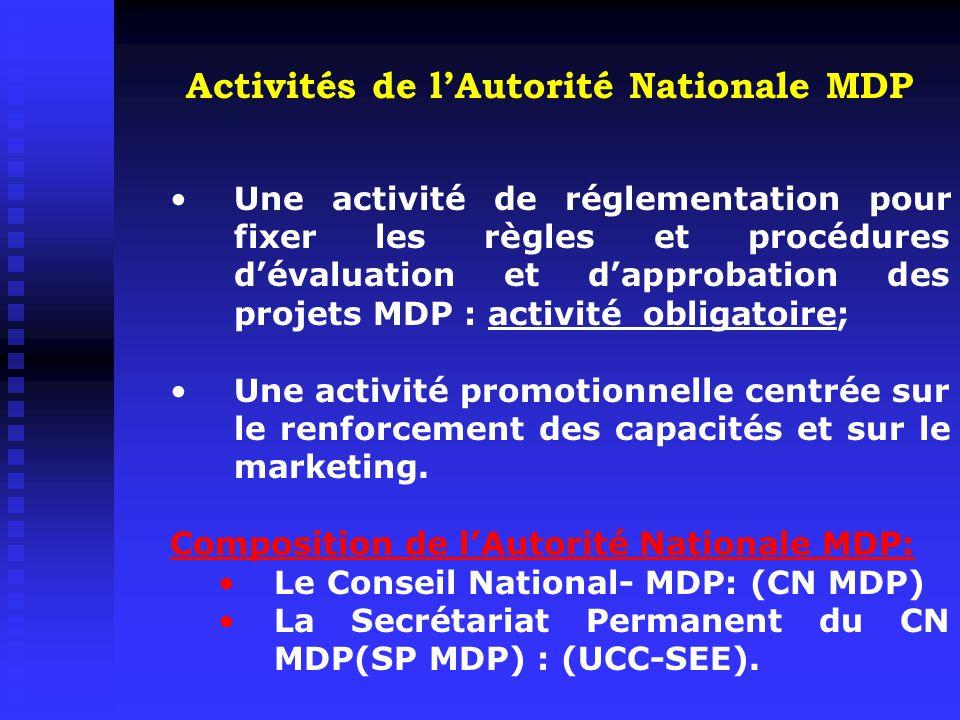 Activités de l'Autorité Nationale MDP