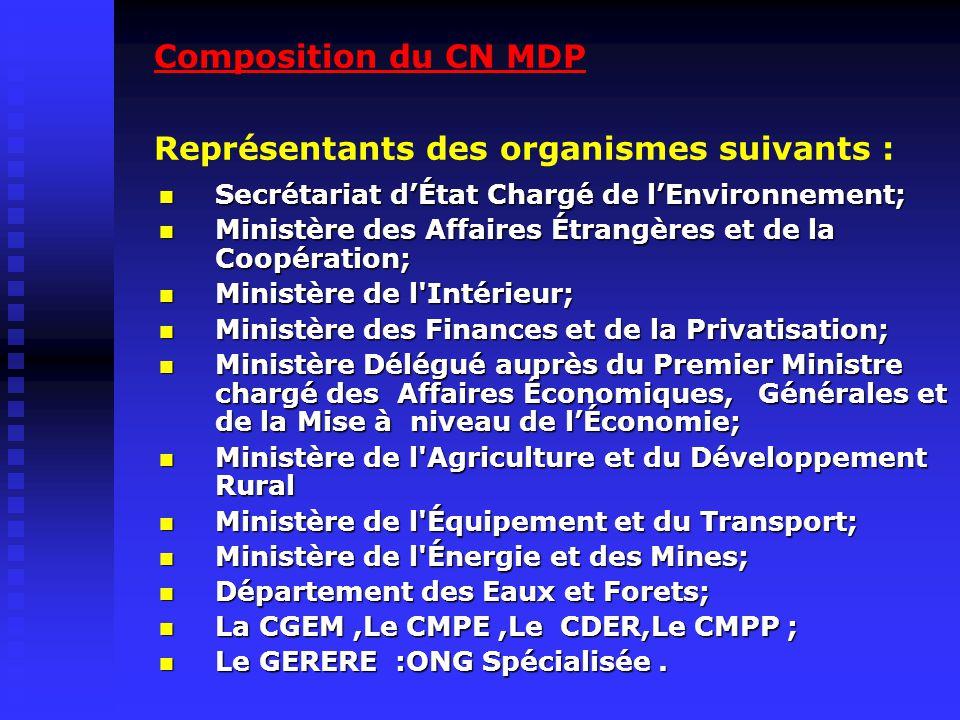 Composition du CN MDP Représentants des organismes suivants :