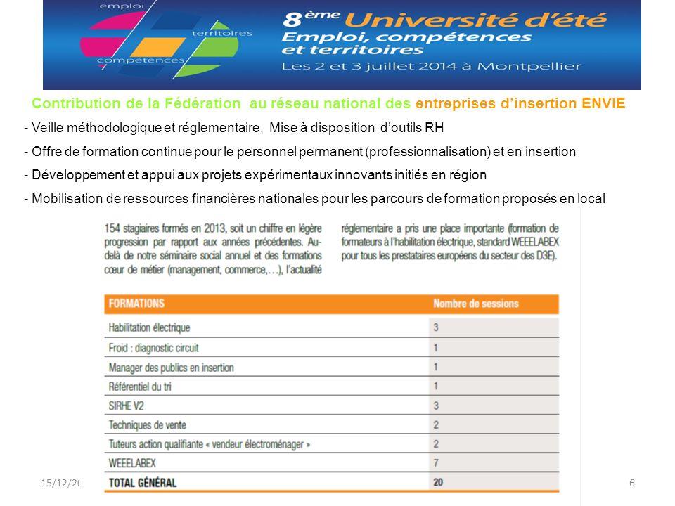 Contribution de la Fédération au réseau national des entreprises d'insertion ENVIE