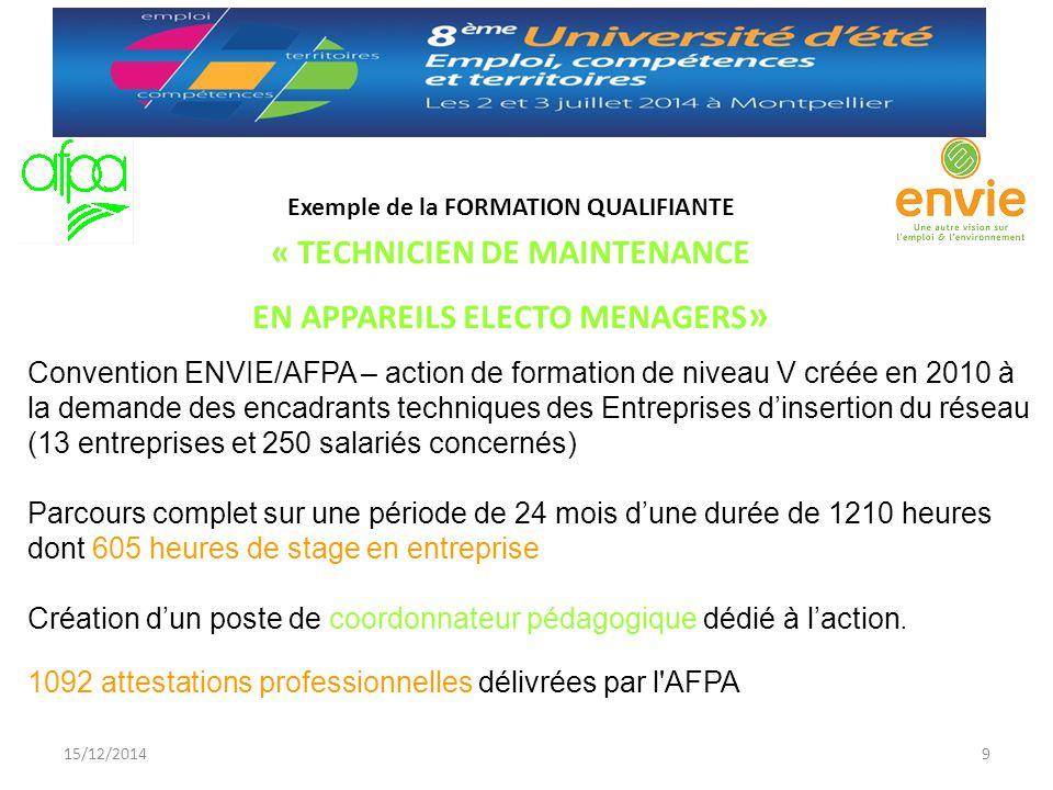 « TECHNICIEN DE MAINTENANCE EN APPAREILS ELECTO MENAGERS»