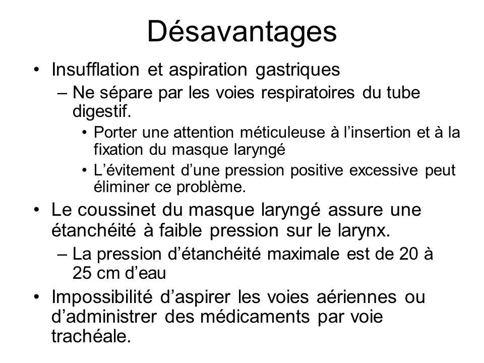 Désavantages Insufflation et aspiration gastriques