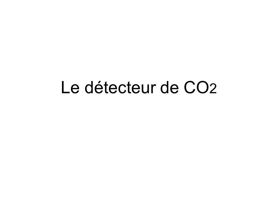 Le détecteur de CO2