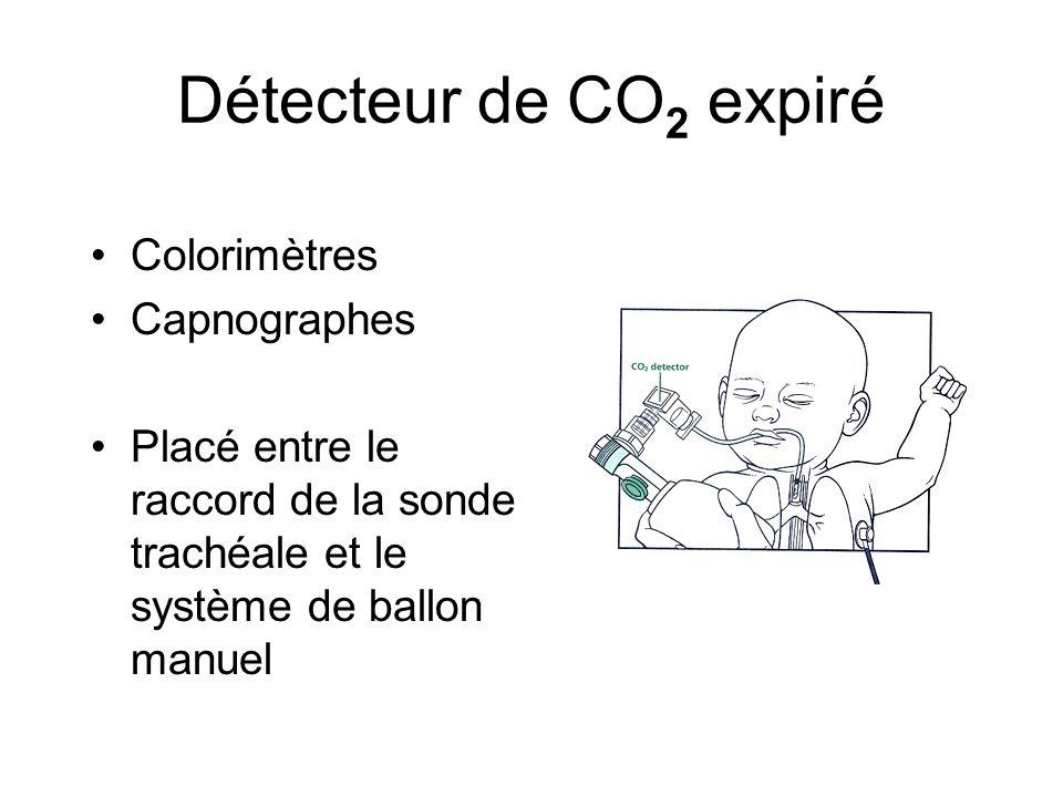 Détecteur de CO2 expiré Colorimètres Capnographes