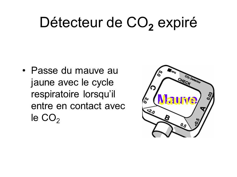 Détecteur de CO2 expiré Mauve Jaune