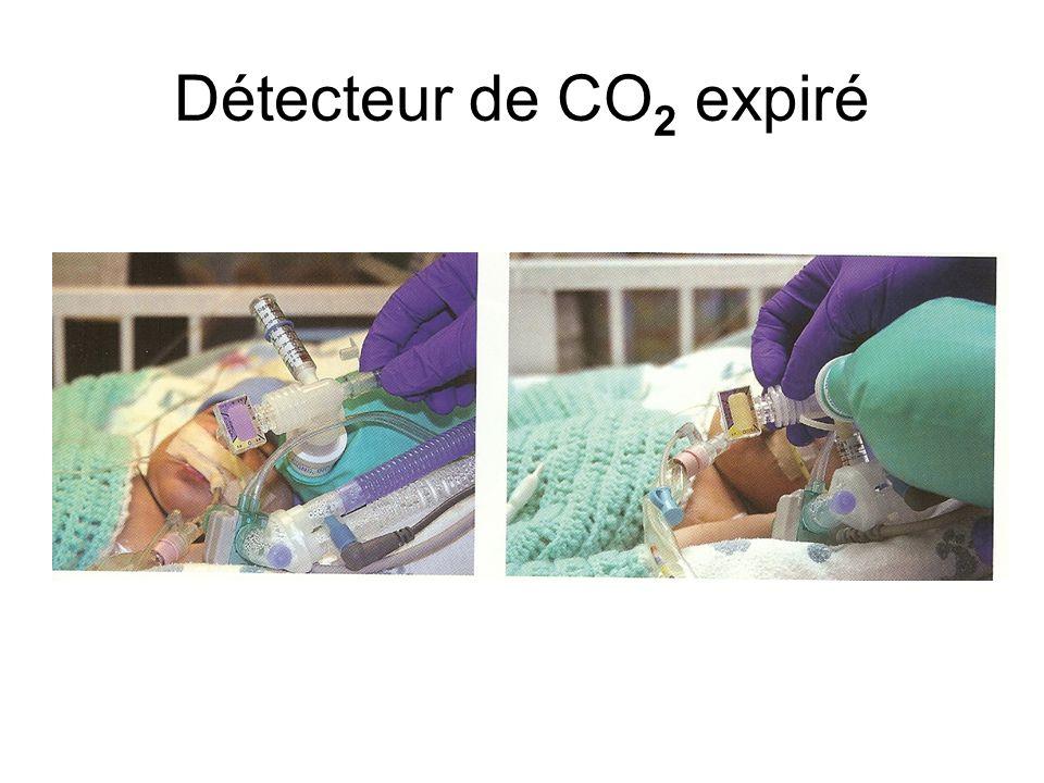 Détecteur de CO2 expiré