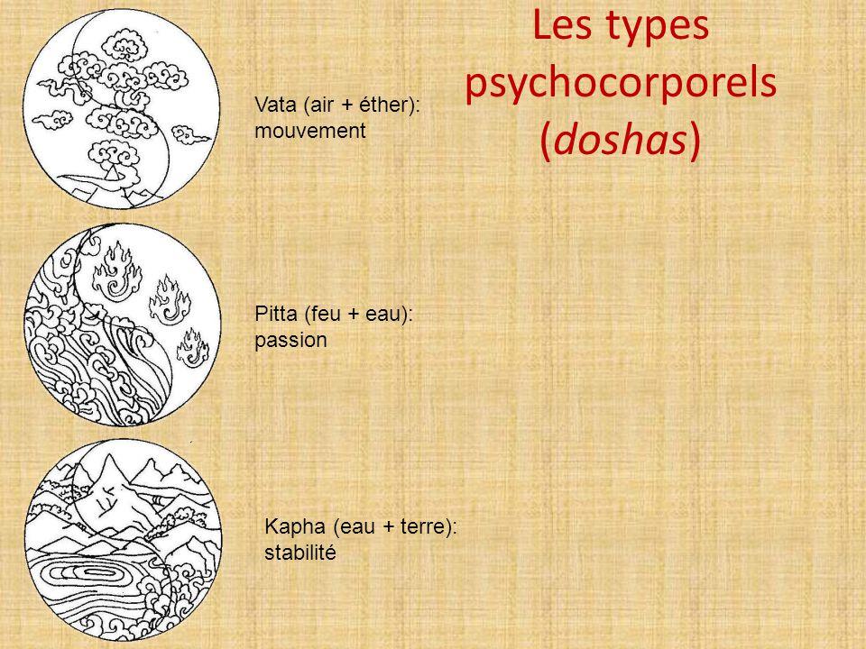 Les types psychocorporels (doshas)