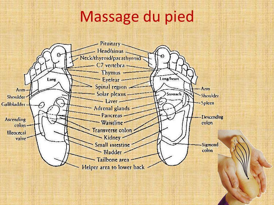Massage du pied