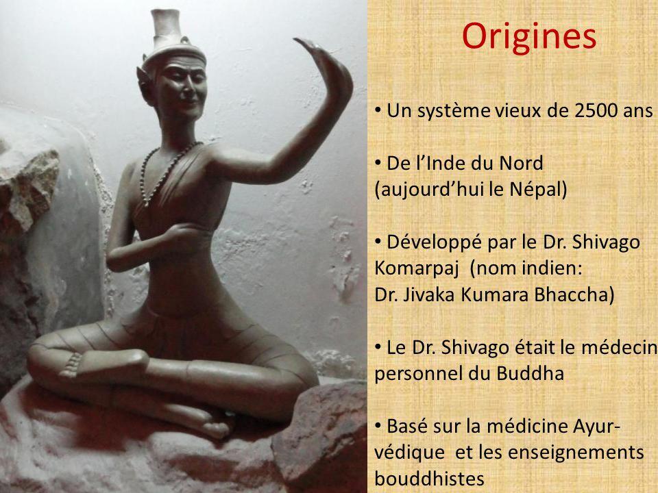 Origines Un système vieux de 2500 ans