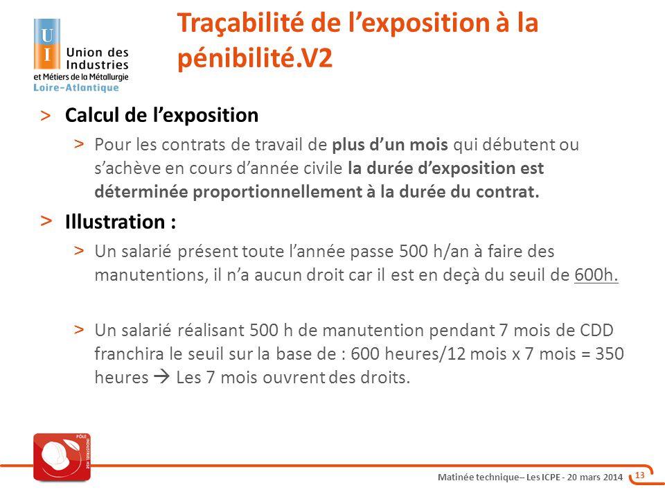 Traçabilité de l'exposition à la pénibilité.V2