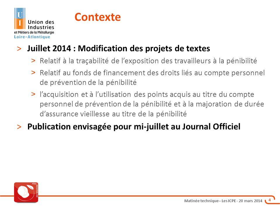 Contexte Juillet 2014 : Modification des projets de textes